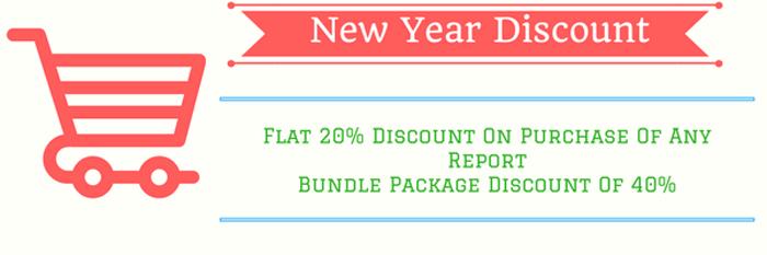 6wresearch new year discount